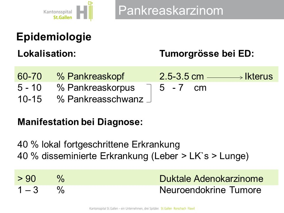 Epidemiologie Lokalisation: Tumorgrösse bei ED: