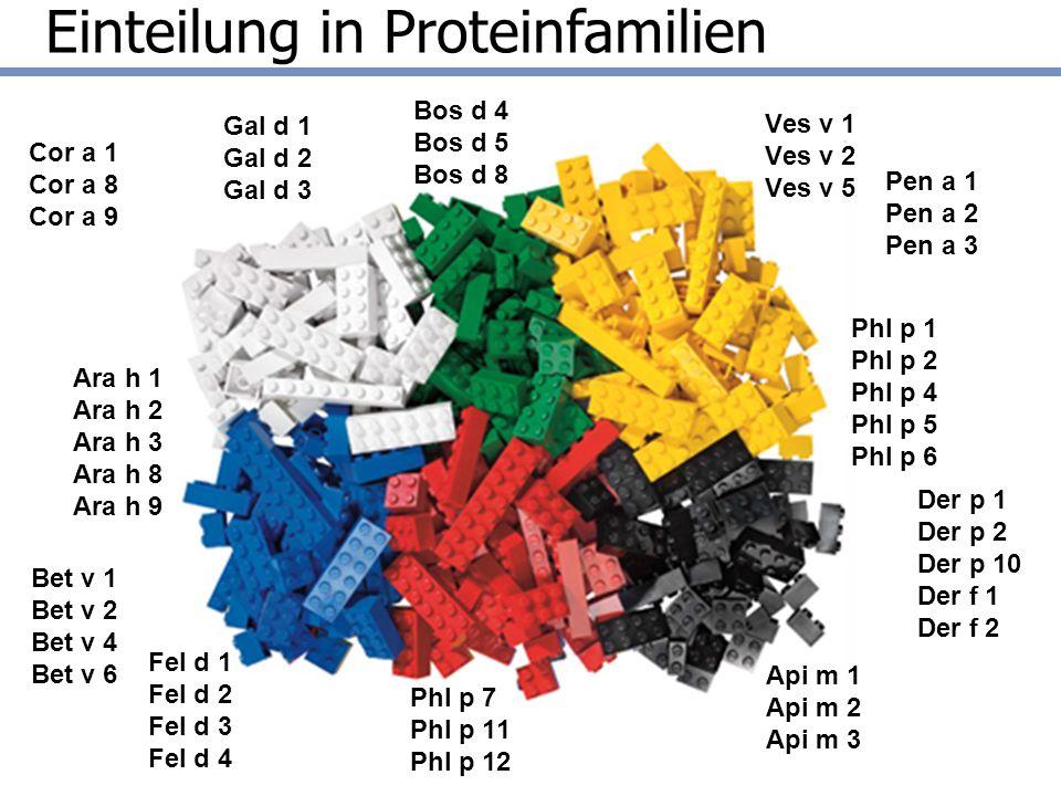 Einteilung in Proteinfamilien