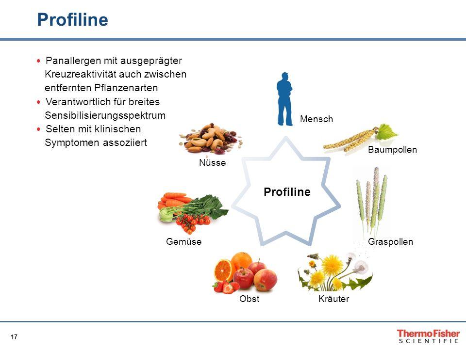 Profiline Profiline • Panallergen mit ausgeprägter