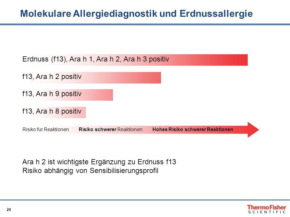 Molekulare Allergiediagnostik und Erdnussallergie