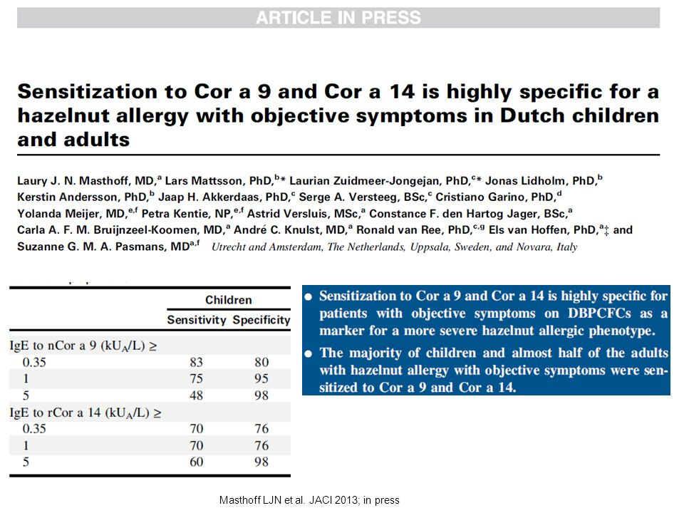 Masthoff LJN et al. JACI 2013; in press