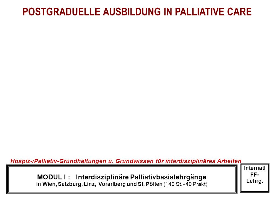 POSTGRADUELLE AUSBILDUNG IN PALLIATIVE CARE