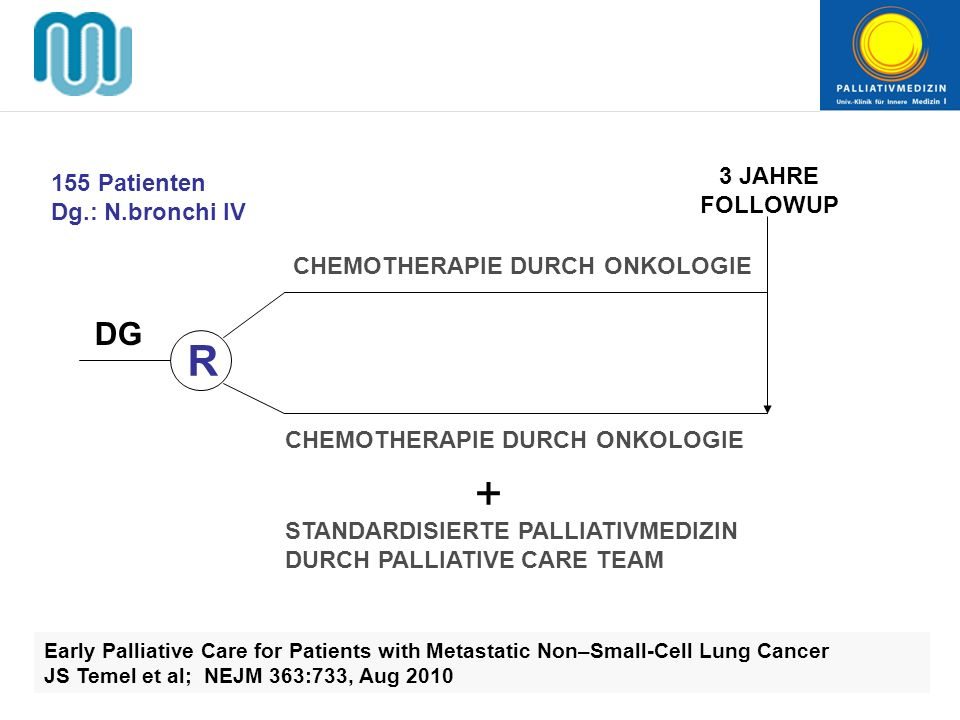 + R DG 3 JAHRE 155 Patienten FOLLOWUP Dg.: N.bronchi IV