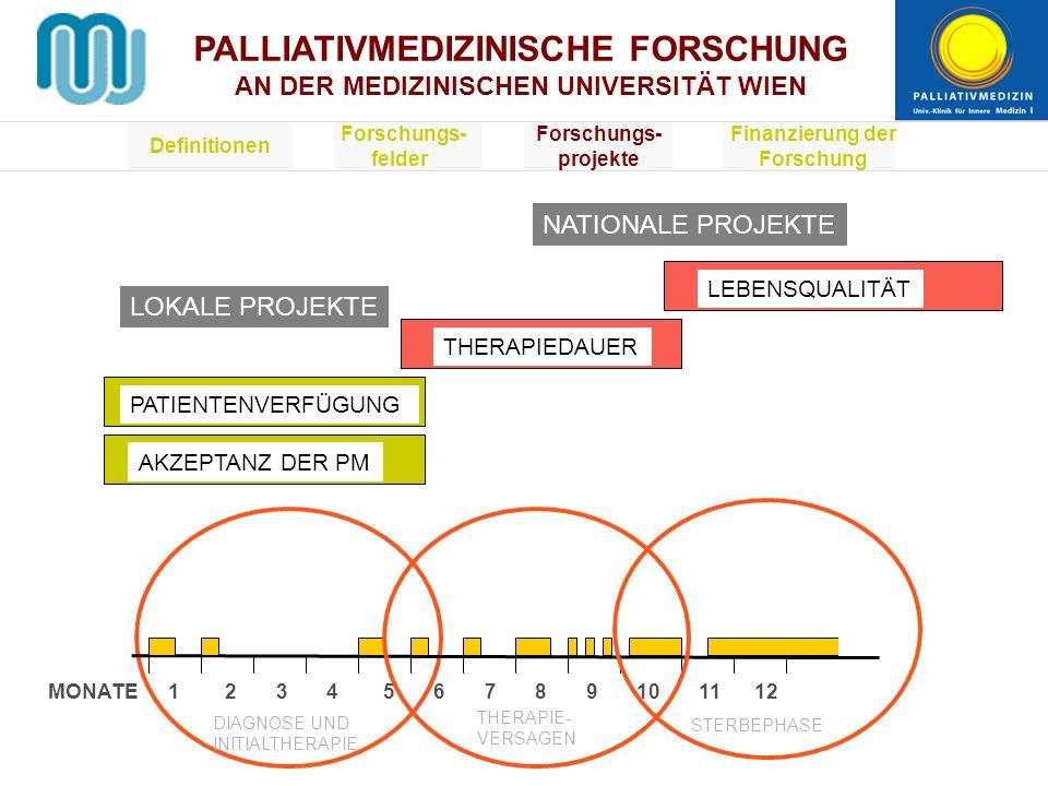 PALLIATIVMEDIZINISCHE FORSCHUNG AN DER MEDIZINISCHEN UNIVERSITÄT WIEN