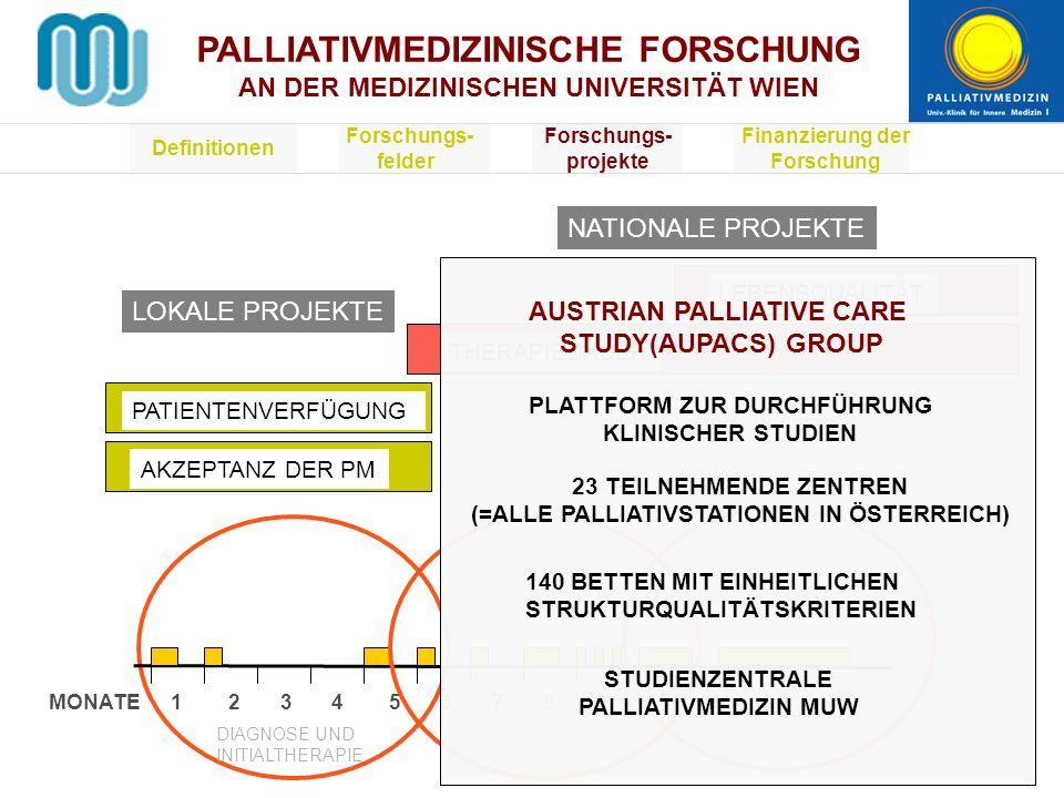 PALLIATIVMEDIZINISCHE FORSCHUNG