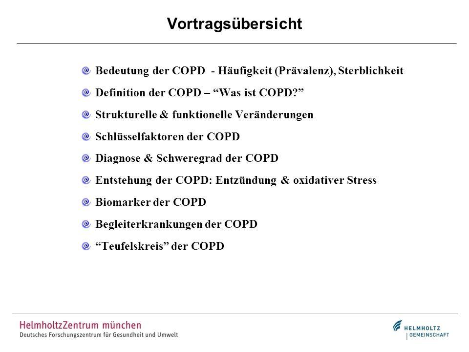 Vortragsübersicht Bedeutung der COPD - Häufigkeit (Prävalenz), Sterblichkeit. Definition der COPD – Was ist COPD