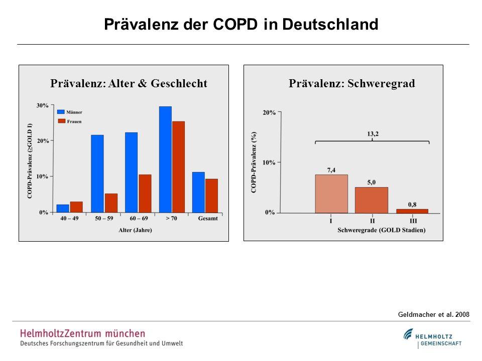 Prävalenz der COPD in Deutschland