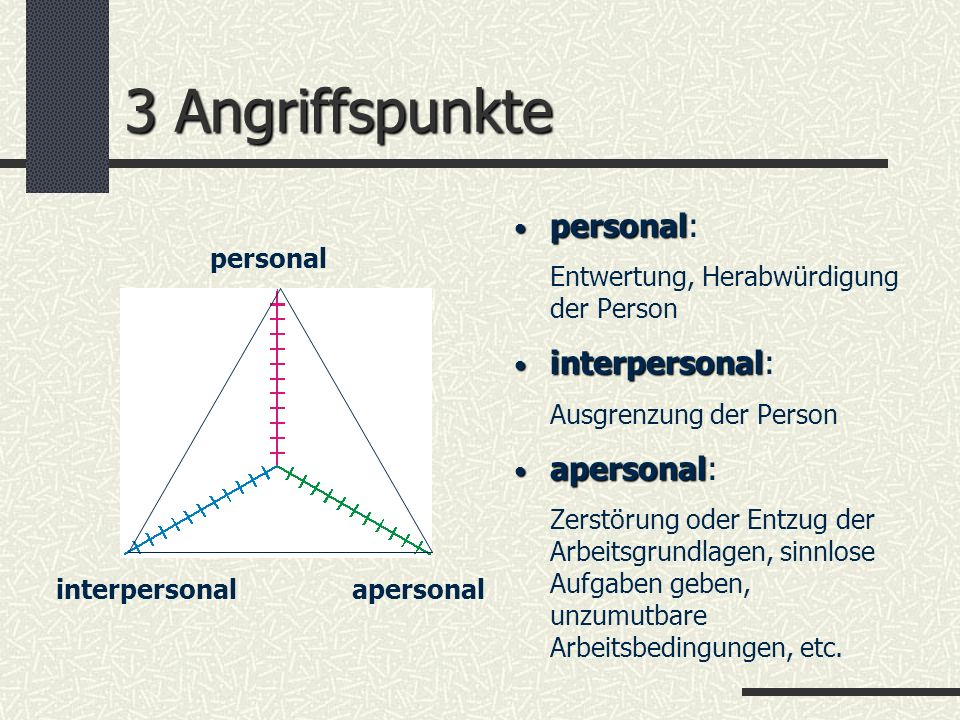 3 Angriffspunkte personal: interpersonal: apersonal: