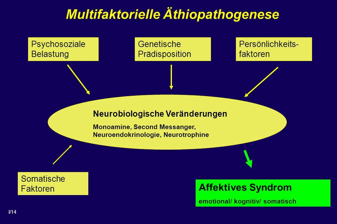Multifaktorielle Äthiopathogenese