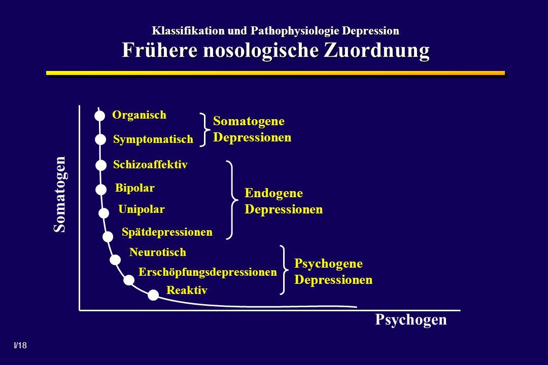 Somatogen Psychogen Somatogene Depressionen Endogene Depressionen