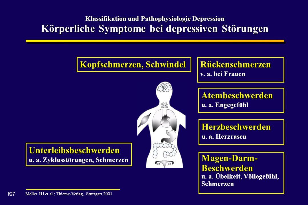 Kopfschmerzen, Schwindel Rückenschmerzen