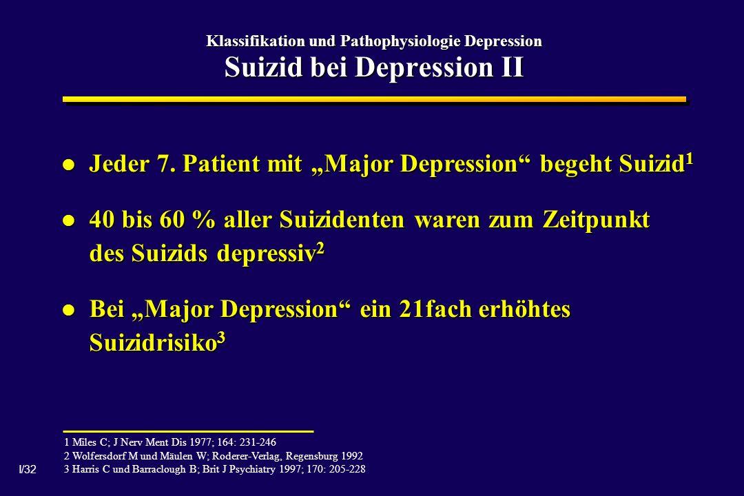 """Jeder 7. Patient mit """"Major Depression begeht Suizid1"""