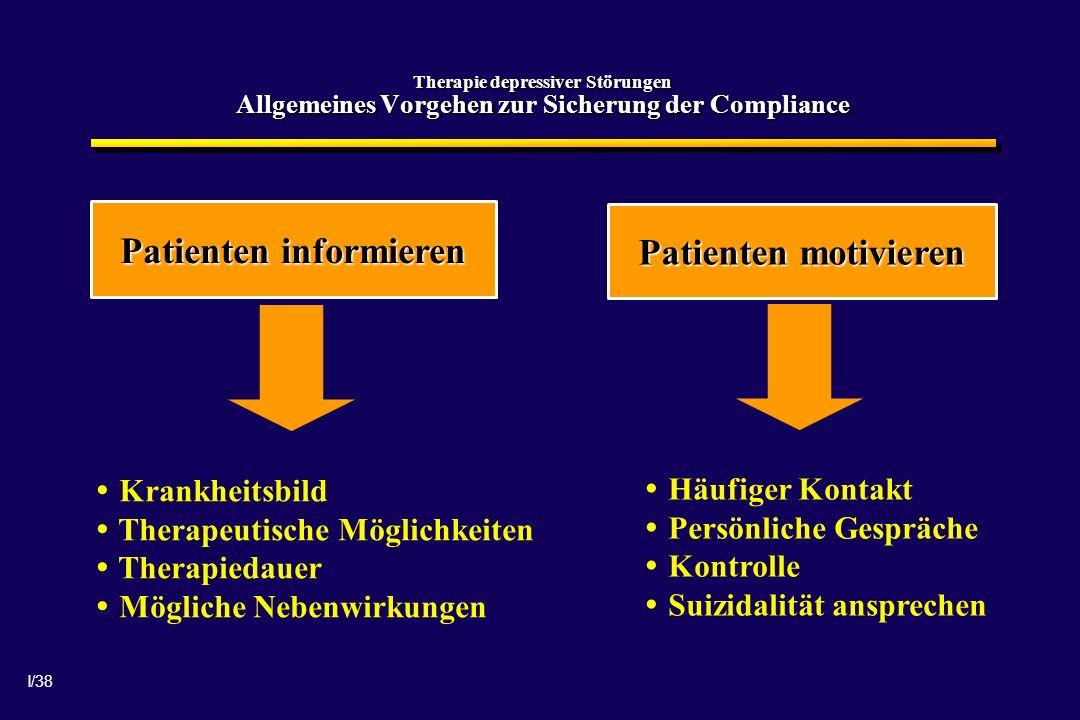 Patienten informieren