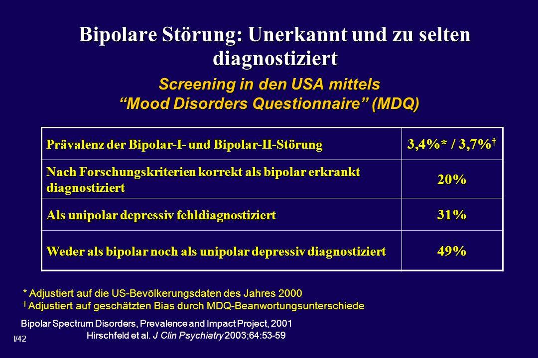 Bipolare Störung: Unerkannt und zu selten diagnostiziert