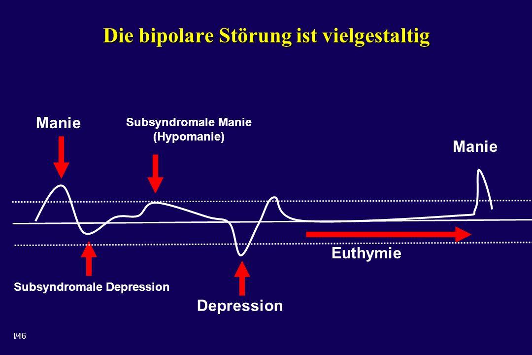 Die bipolare Störung ist vielgestaltig