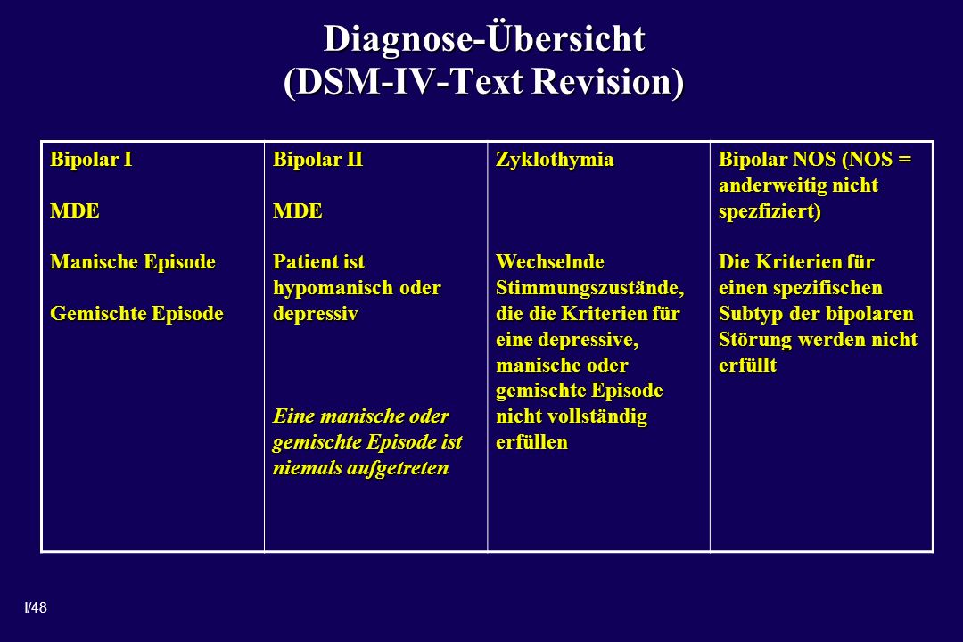 Diagnose-Übersicht (DSM-IV-Text Revision)