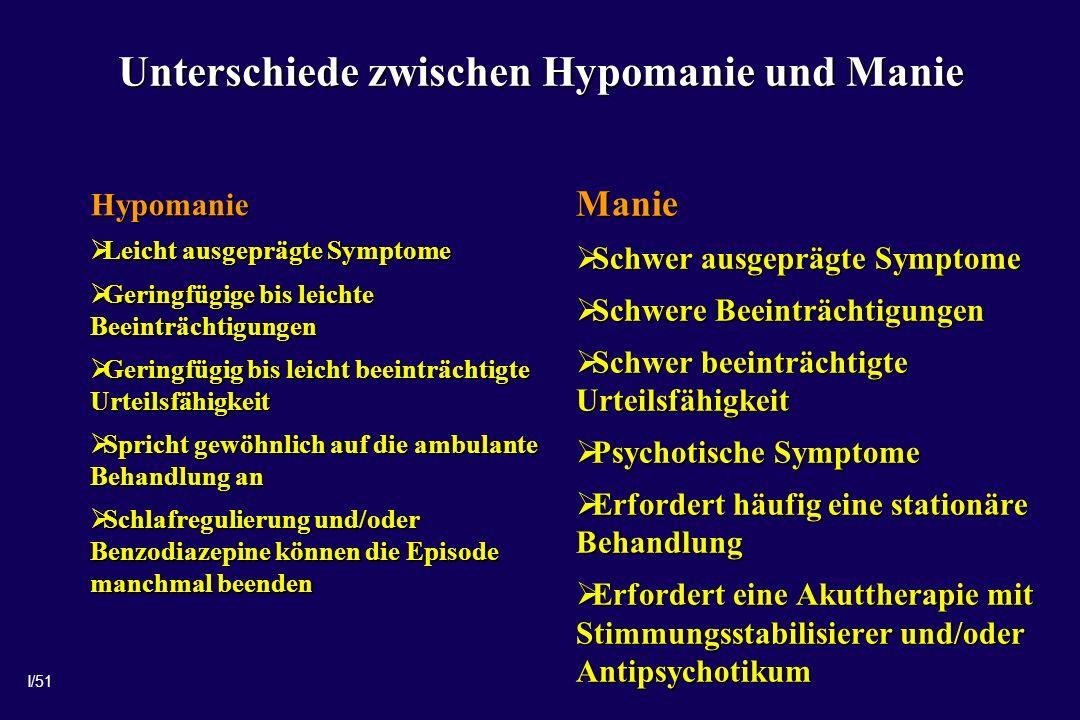 Unterschiede zwischen Hypomanie und Manie