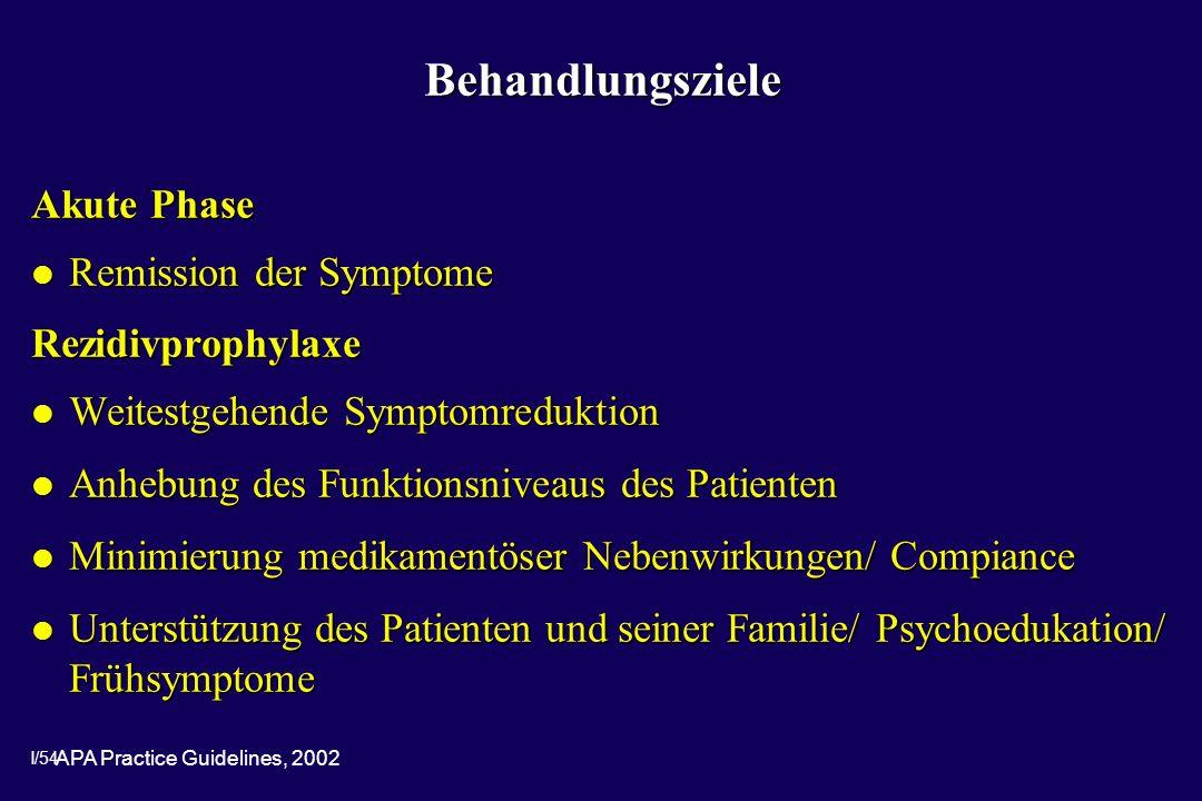 Behandlungsziele Akute Phase Remission der Symptome Rezidivprophylaxe