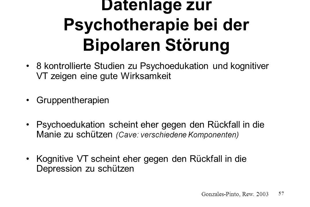 Datenlage zur Psychotherapie bei der Bipolaren Störung