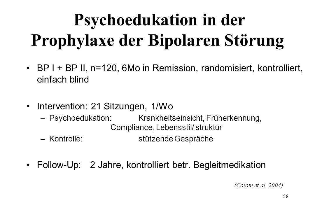 Psychoedukation in der Prophylaxe der Bipolaren Störung