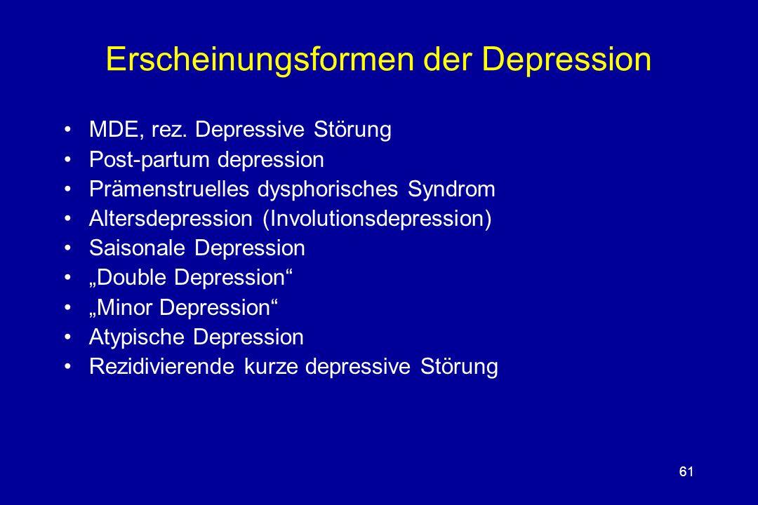 Erscheinungsformen der Depression