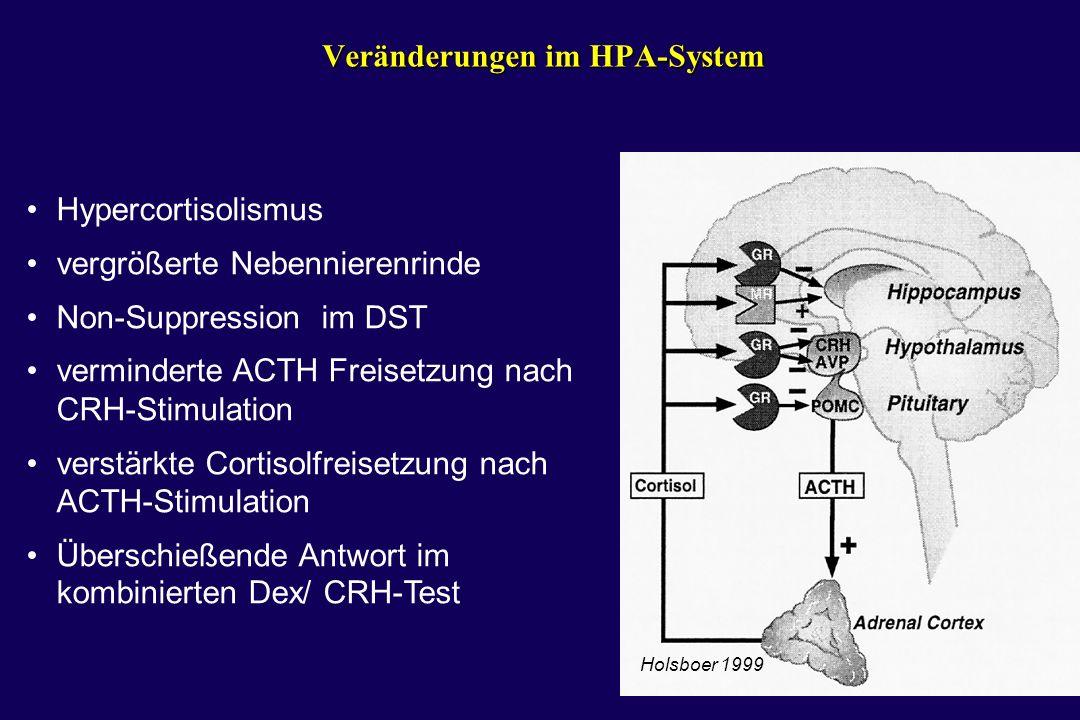 Veränderungen im HPA-System