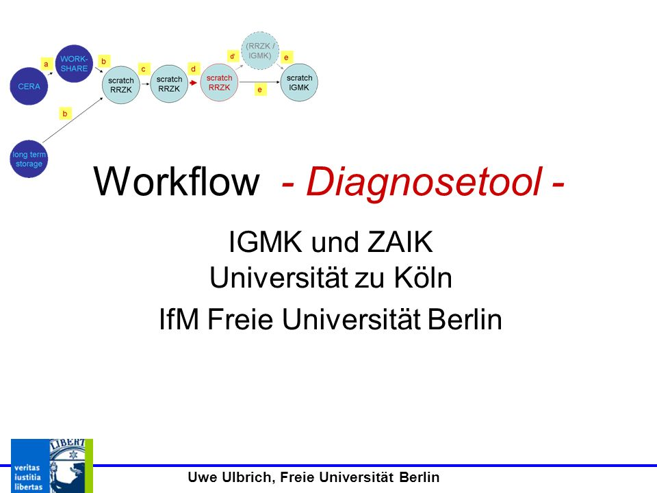 Workflow - Diagnosetool -