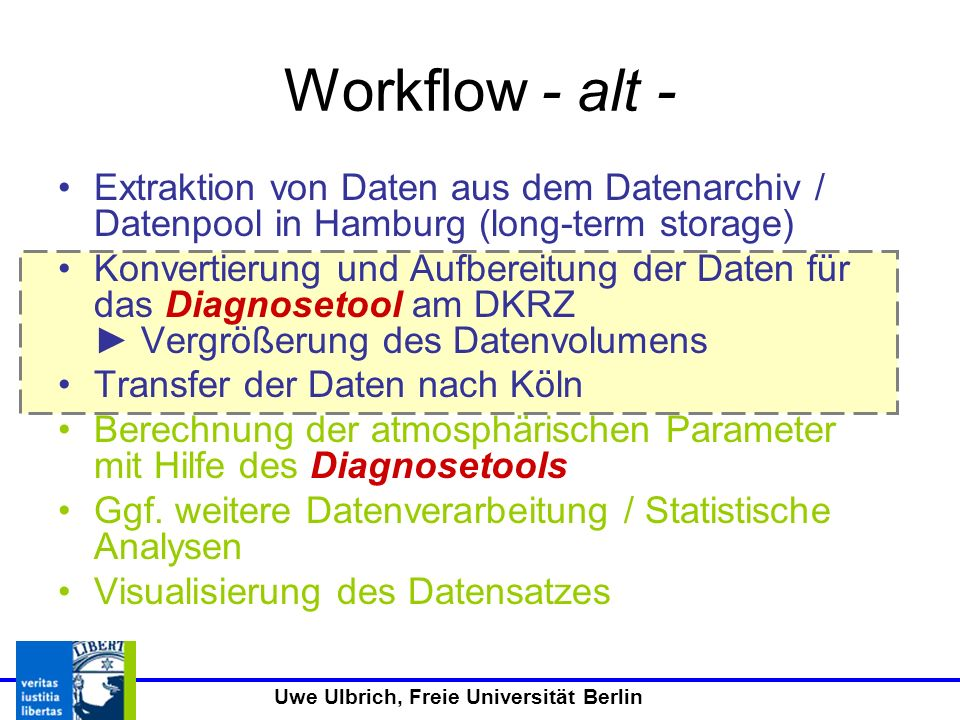 Workflow - alt - Extraktion von Daten aus dem Datenarchiv / Datenpool in Hamburg (long-term storage)