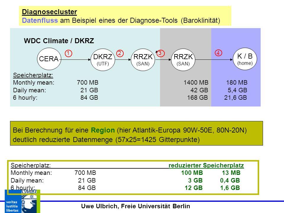 Bei Berechnung für eine Region (hier Atlantik-Europa 90W-50E, 80N-20N)