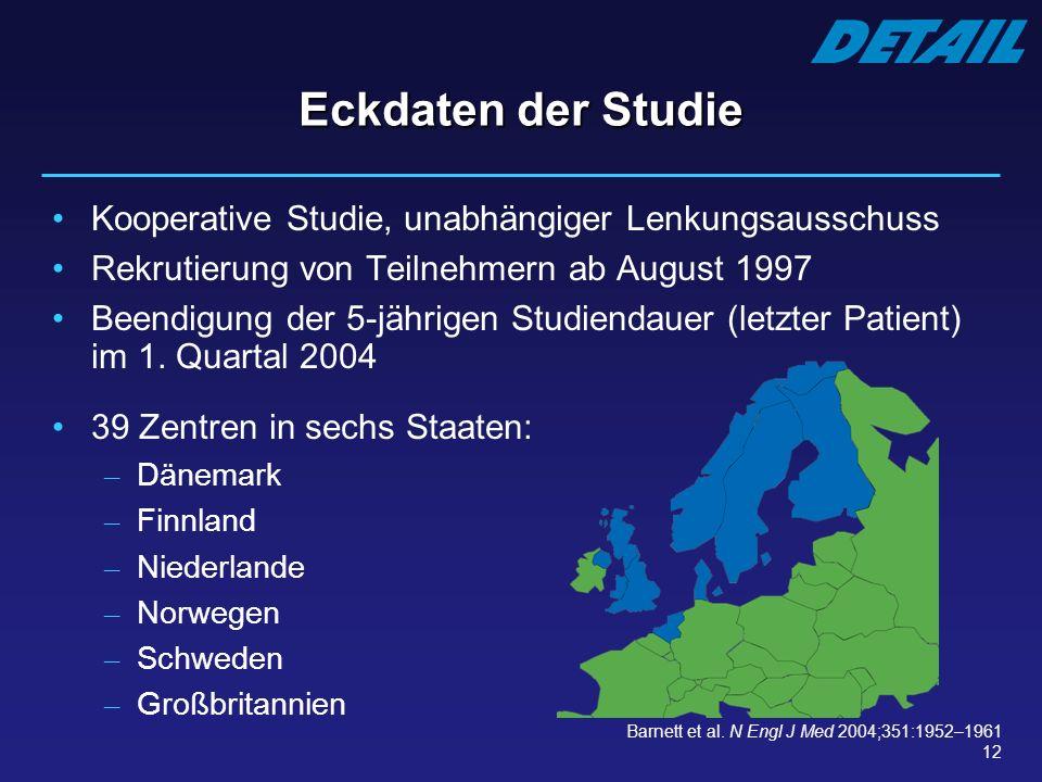 Eckdaten der Studie Kooperative Studie, unabhängiger Lenkungsausschuss