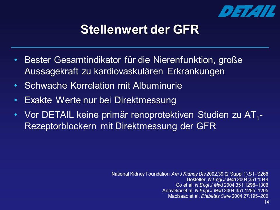 Stellenwert der GFR Bester Gesamtindikator für die Nierenfunktion, große Aussagekraft zu kardiovaskulären Erkrankungen.