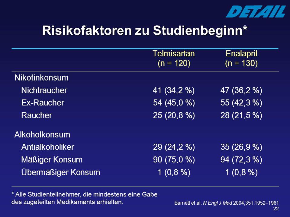 Risikofaktoren zu Studienbeginn*