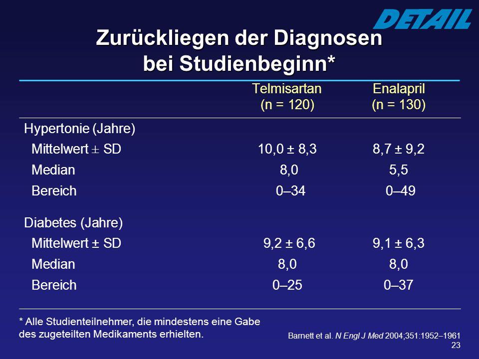 Zurückliegen der Diagnosen bei Studienbeginn*