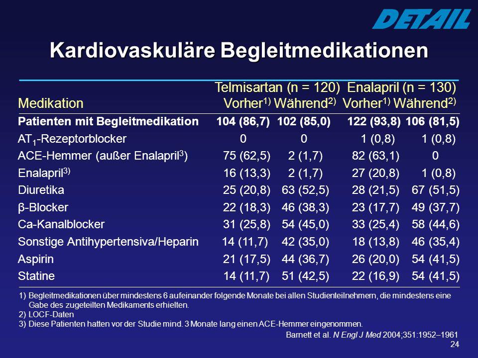Kardiovaskuläre Begleitmedikationen