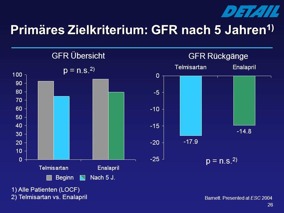 Primäres Zielkriterium: GFR nach 5 Jahren1)