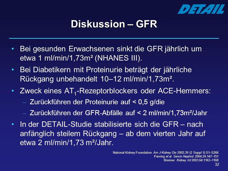 Diskussion – GFR Bei gesunden Erwachsenen sinkt die GFR jährlich um etwa 1 ml/min/1,73m² (NHANES III).