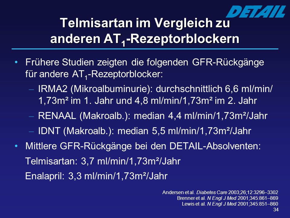 Telmisartan im Vergleich zu anderen AT1-Rezeptorblockern