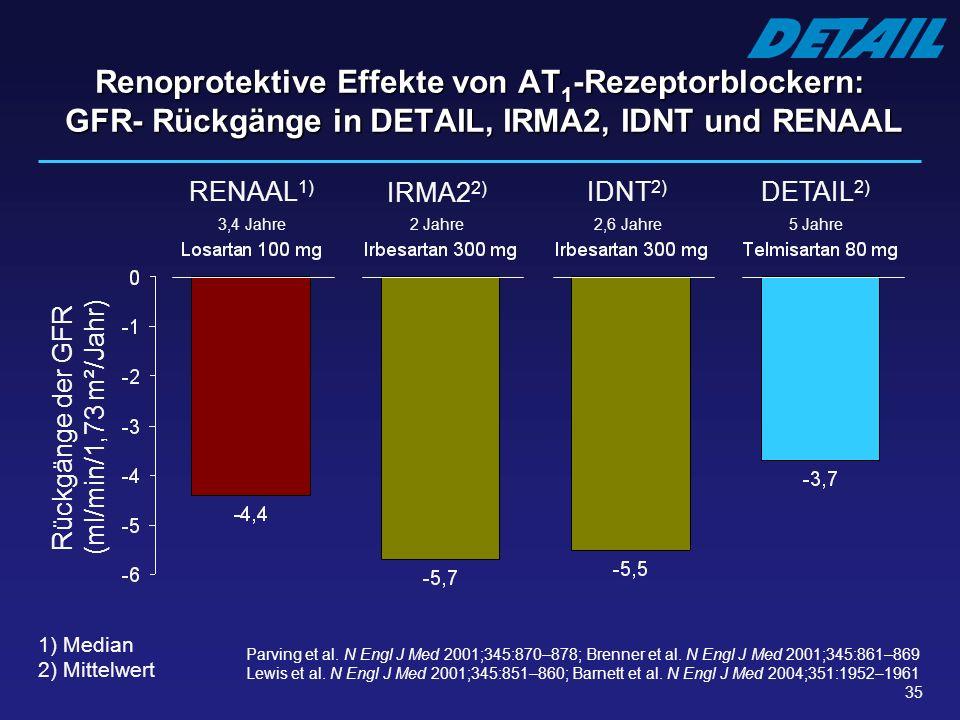 Renoprotektive Effekte von AT1-Rezeptorblockern: GFR- Rückgänge in DETAIL, IRMA2, IDNT und RENAAL