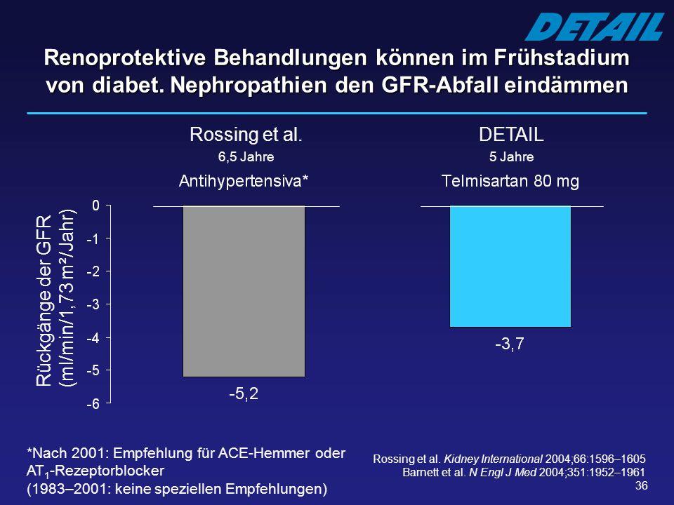 Renoprotektive Behandlungen können im Frühstadium von diabet
