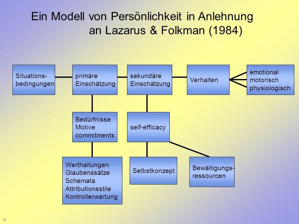 Ein Modell von Persönlichkeit in Anlehnung an Lazarus & Folkman (1984)