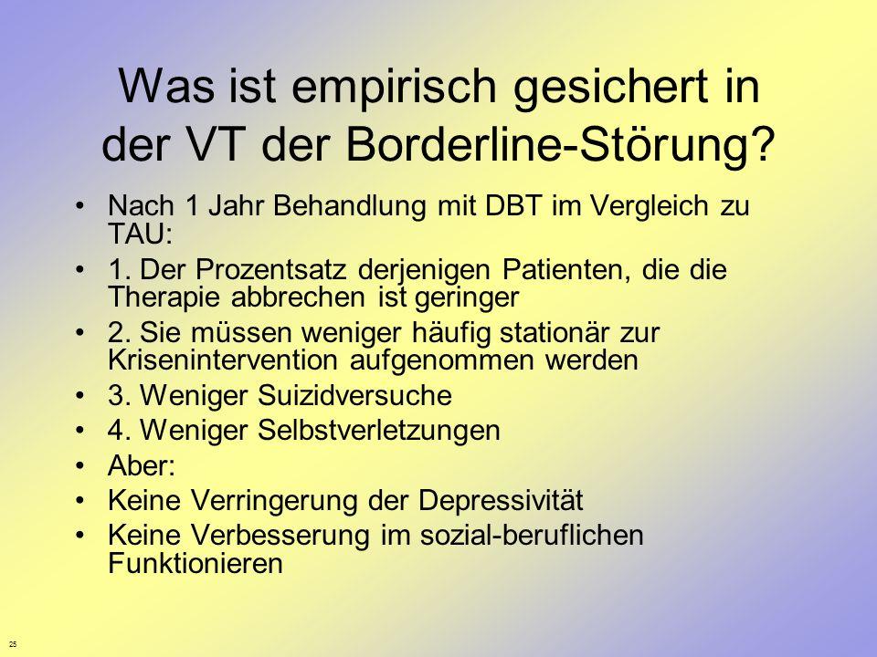 Was ist empirisch gesichert in der VT der Borderline-Störung