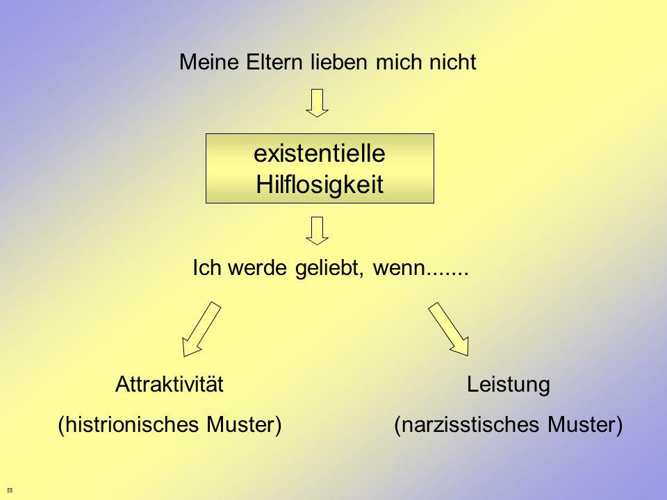 existentielle Hilflosigkeit