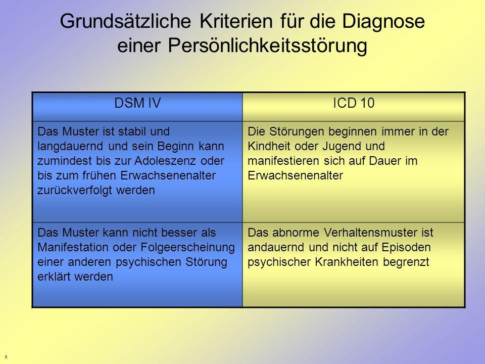 Grundsätzliche Kriterien für die Diagnose einer Persönlichkeitsstörung