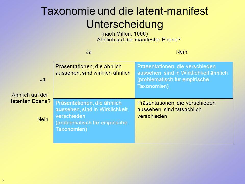 Taxonomie und die latent-manifest Unterscheidung (nach Millon, 1996)