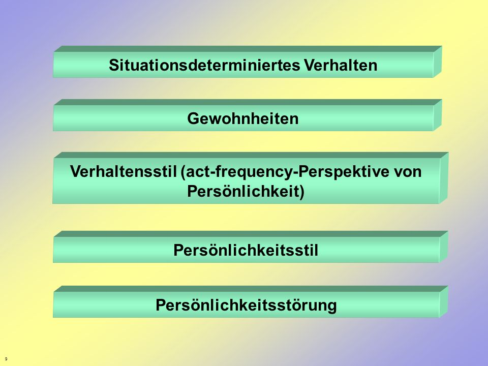 Situationsdeterminiertes Verhalten