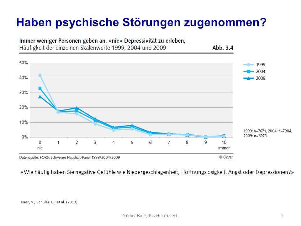 Niklas Baer, Psychiatrie BL