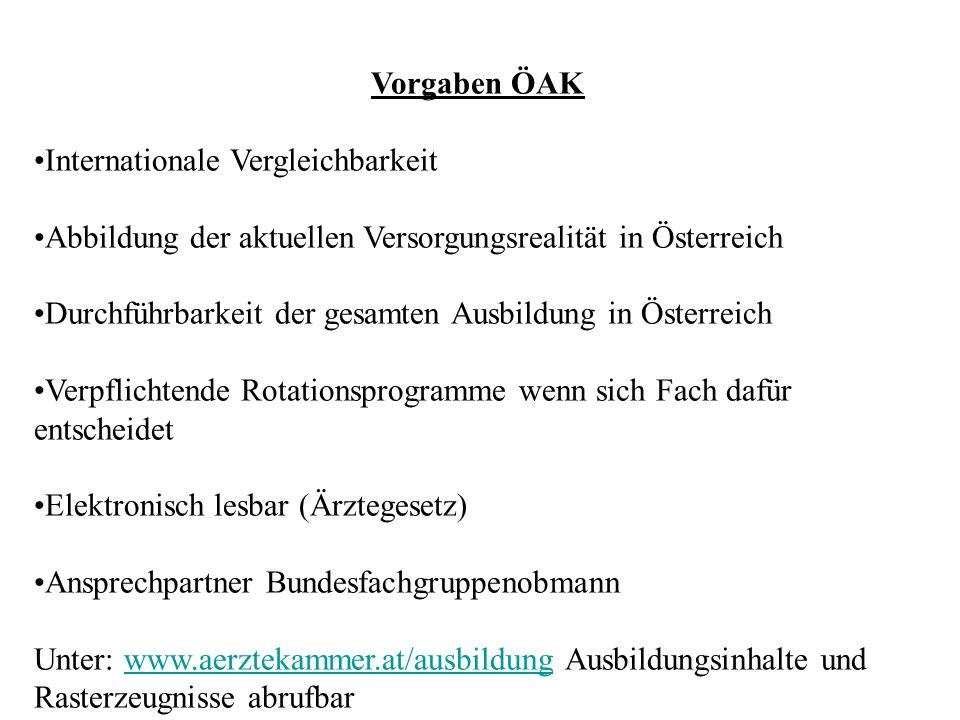 Vorgaben ÖAK Internationale Vergleichbarkeit. Abbildung der aktuellen Versorgungsrealität in Österreich.