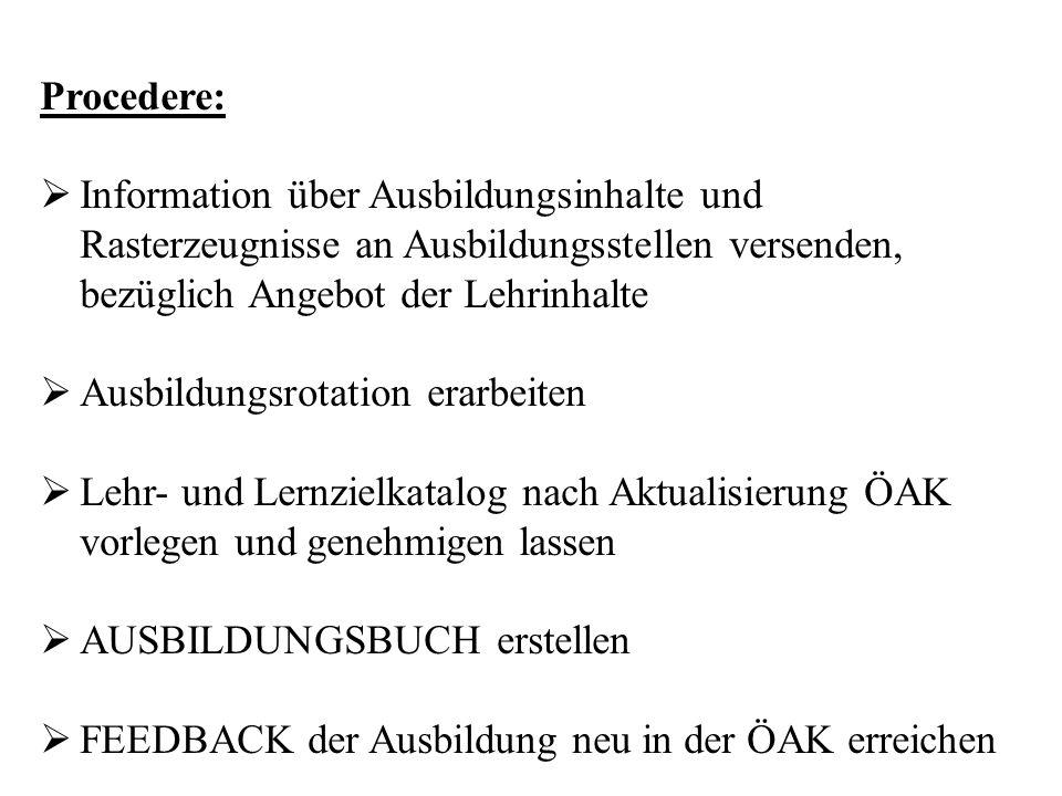 Procedere: Information über Ausbildungsinhalte und Rasterzeugnisse an Ausbildungsstellen versenden, bezüglich Angebot der Lehrinhalte.