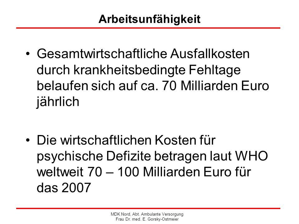 Arbeitsunfähigkeit Gesamtwirtschaftliche Ausfallkosten durch krankheitsbedingte Fehltage belaufen sich auf ca. 70 Milliarden Euro jährlich.
