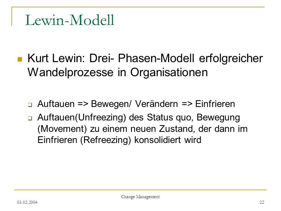 Lewin-Modell Kurt Lewin: Drei- Phasen-Modell erfolgreicher Wandelprozesse in Organisationen. Auftauen => Bewegen/ Verändern => Einfrieren.